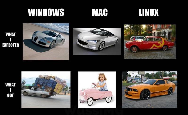 mac vs windows vs linux Apple and microsoft have competing operating system upgrades on the way in the form of os x el capitan and windows 10 how do they compare.